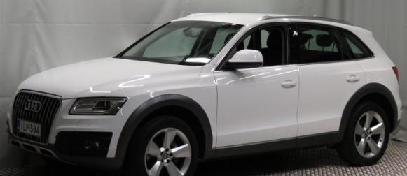 Vaihtoautovertailu 20000-25000 € – Kakkosketjun premium-katumaasturit